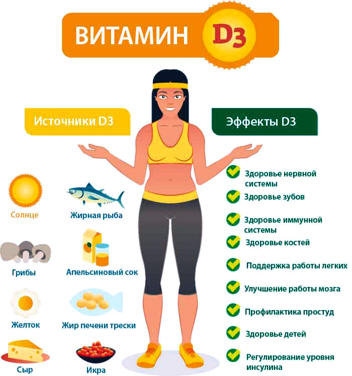 Витамин D3 - Холекальциферол